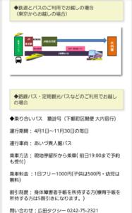 大内宿へのアクセス